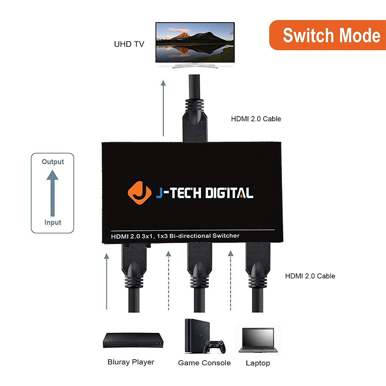 J Tech Digital 4k 60hz 4 4 4 3x1 Hdmi Switch Three Inputs And One Output 4k 3x1 1x3 Hdmi Switch Combo Jtech Bs31 J Tech Digital