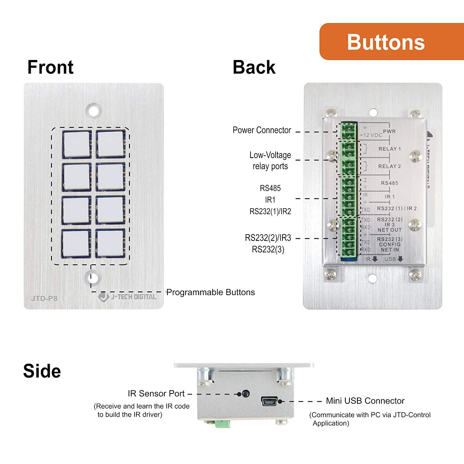 8-Button Control Panel Wall Plate [JTD-P8]