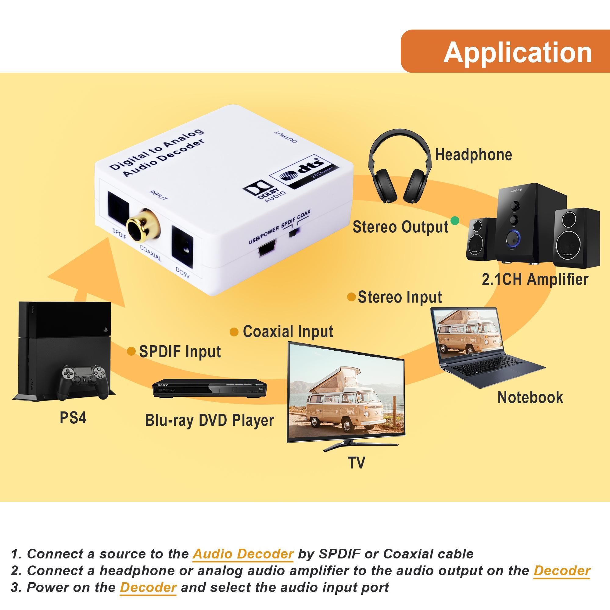 Dolby Decoder Digital Analog Converter